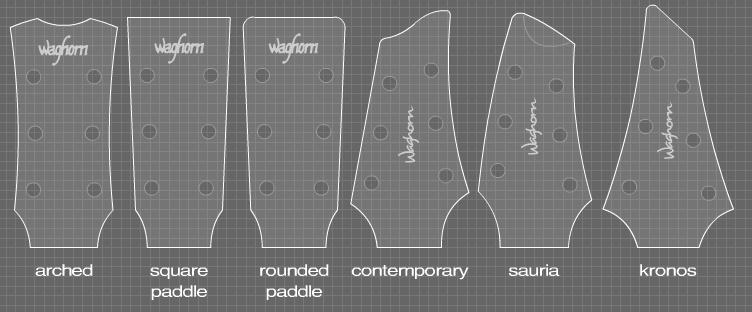 Waghorn Guitars ~ Custom Acoustic Guitars